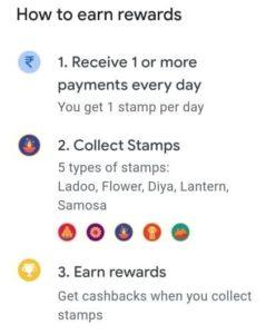 Google Pay Har Din Diwali Offer